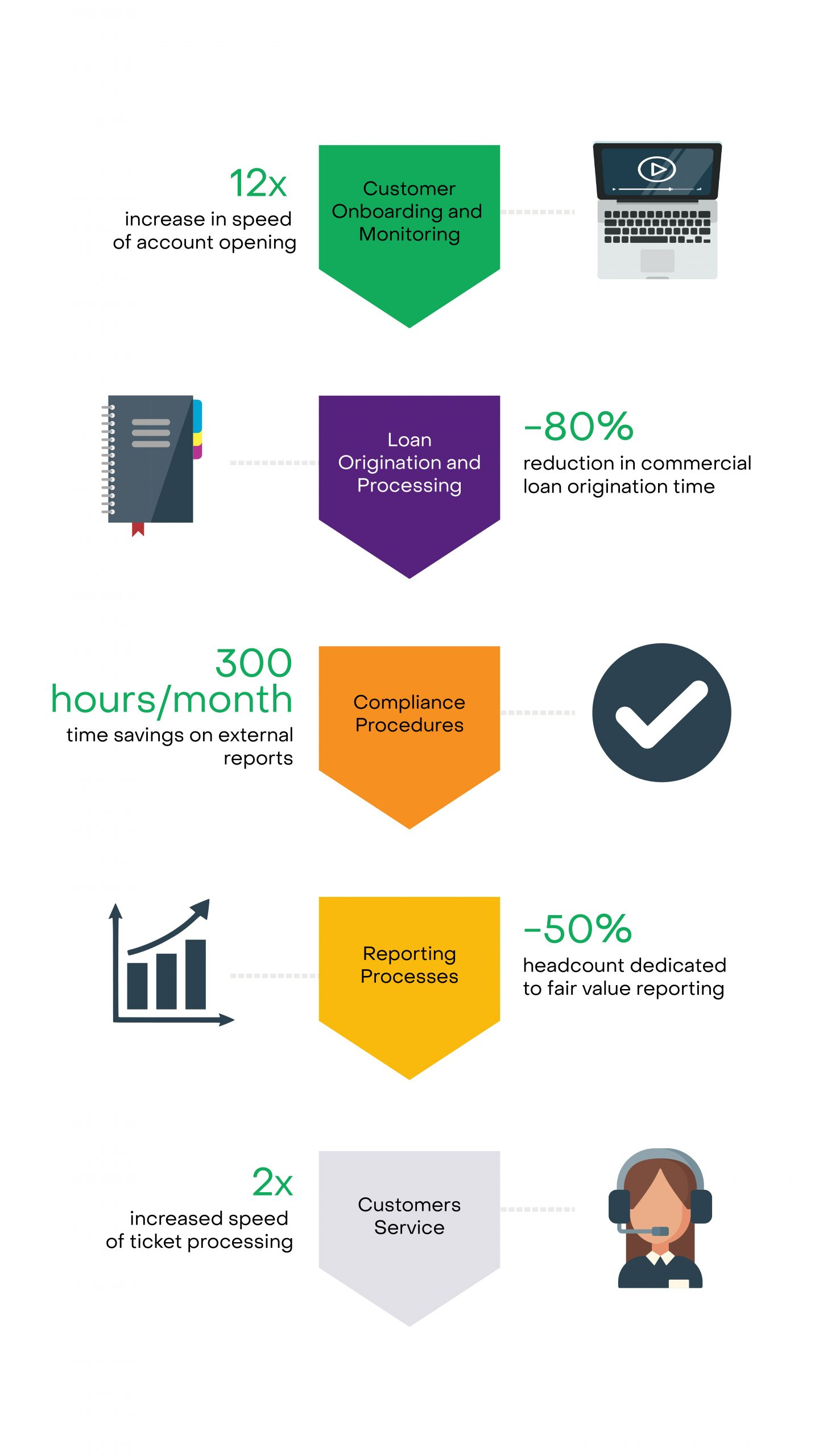 ElectroNeek in Banking infographic