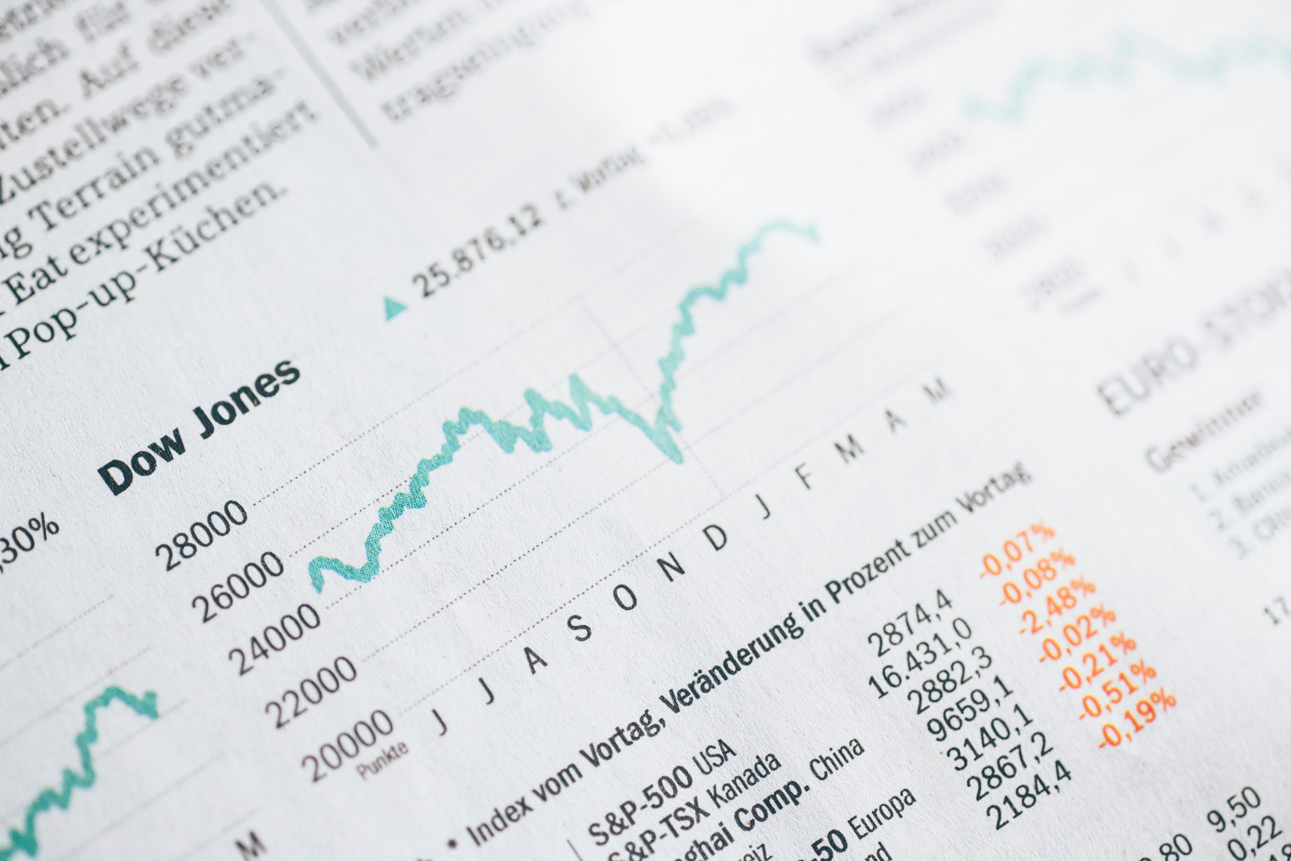 Use of RPA in Financial Reporting