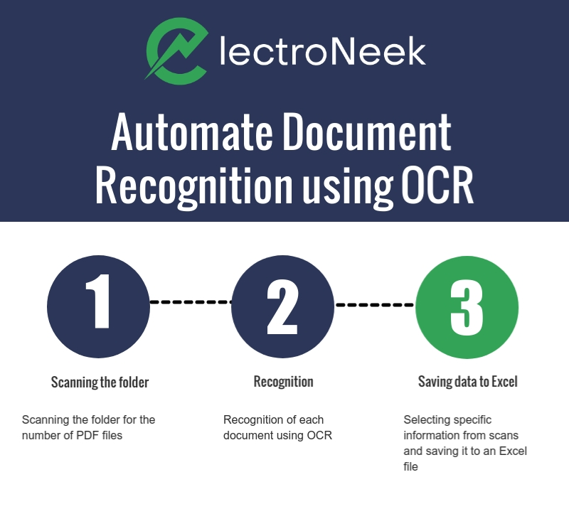 Automate Document Recognition Using OCR