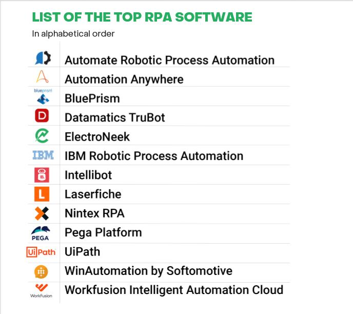 top 10 rpa tools in 2020