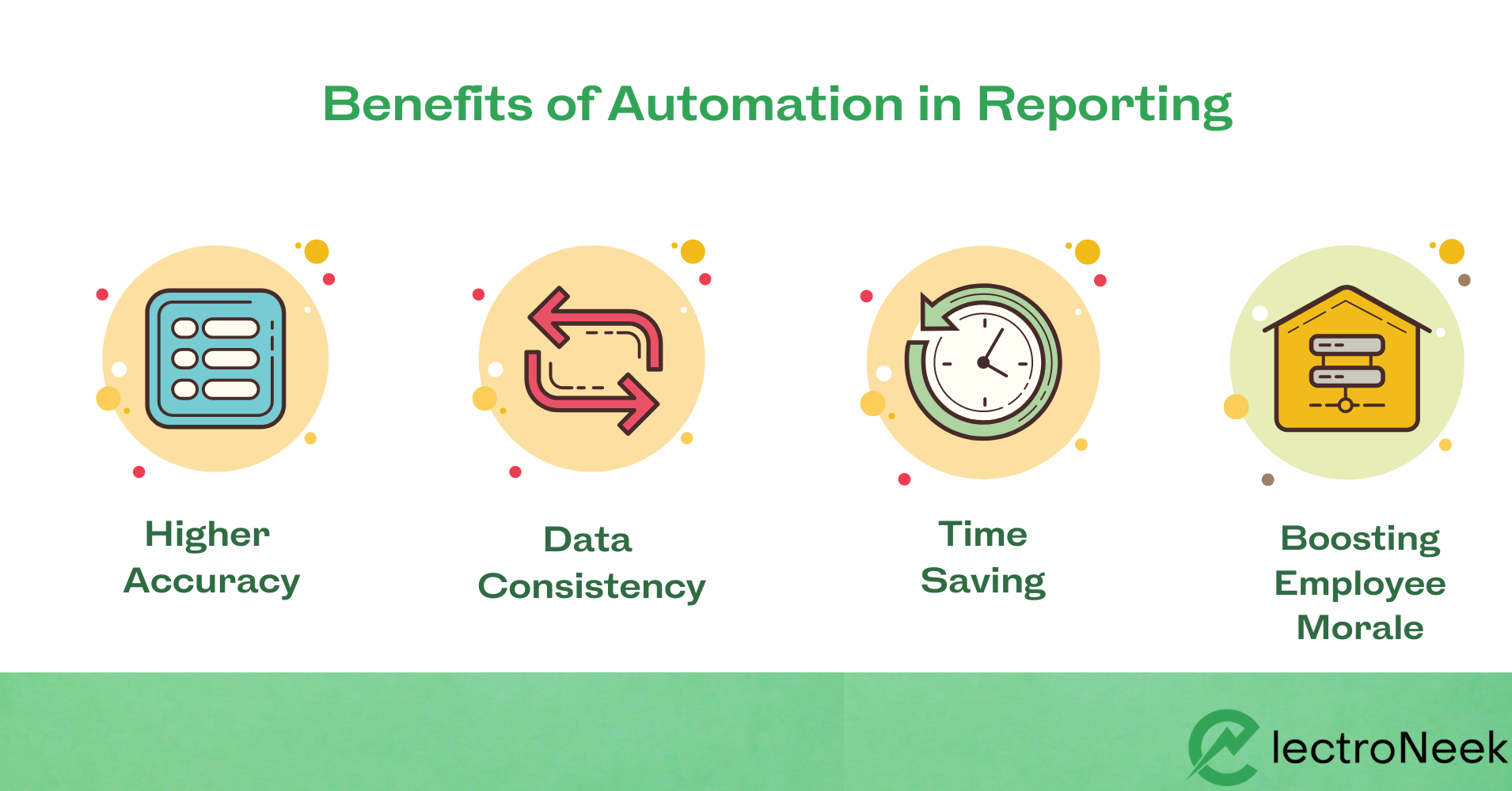 benefits of automation in reporting
